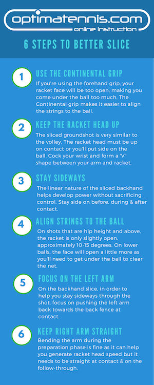6 Steps to Better Slice MC