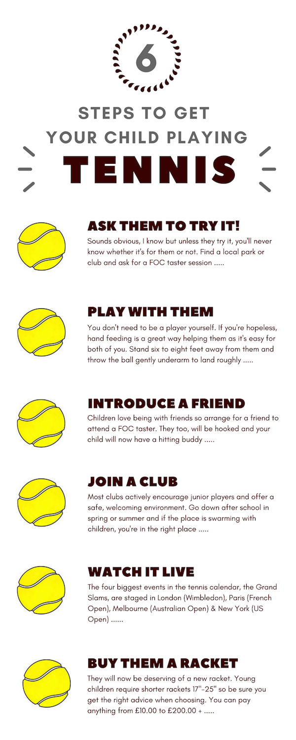 Steps to get your child playing tennis-FB Info